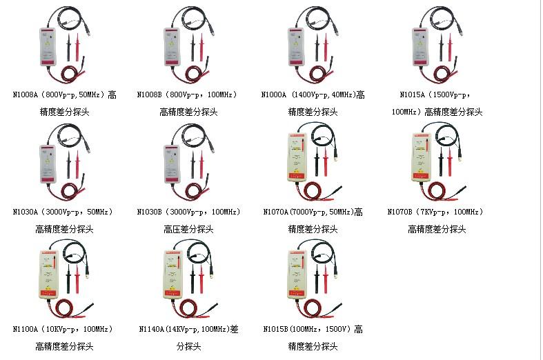 高压差分探头使用注意事项(台湾品致pintech)