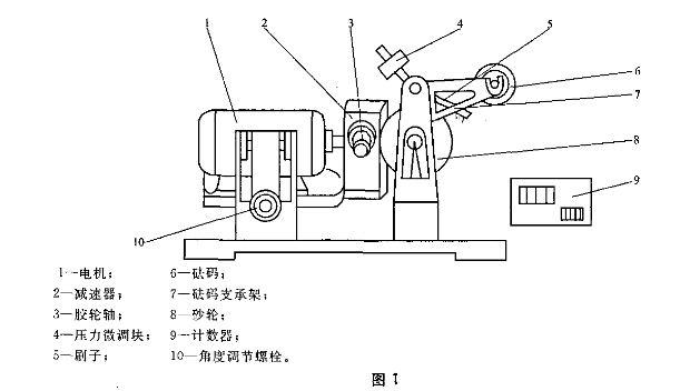 向科供应阿克隆磨耗仪结构示意图及技术条件说明