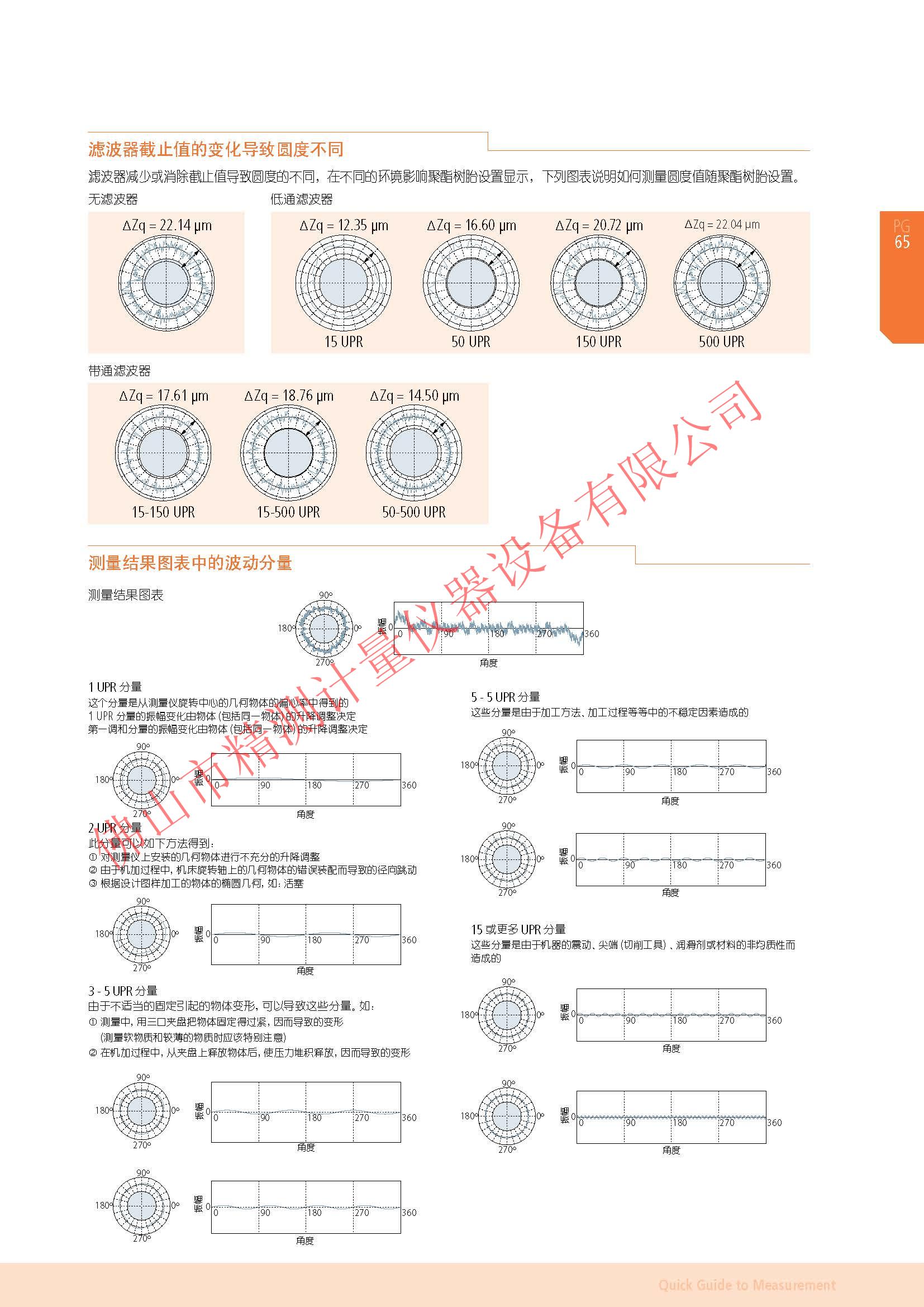 mitutoyo三丰圆度圆柱度测量仪测试使用方法介绍