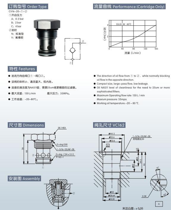 cv16-20-a-n,单向阀图片