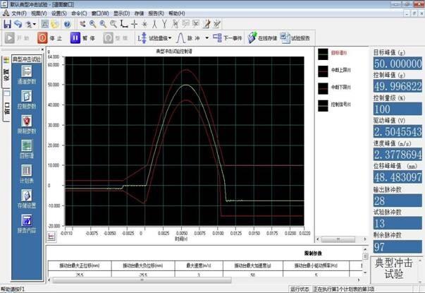 脉冲 钟形波 电路图