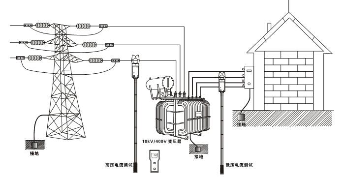 etcr9000b无线高低压钳形电流表特点使用方法
