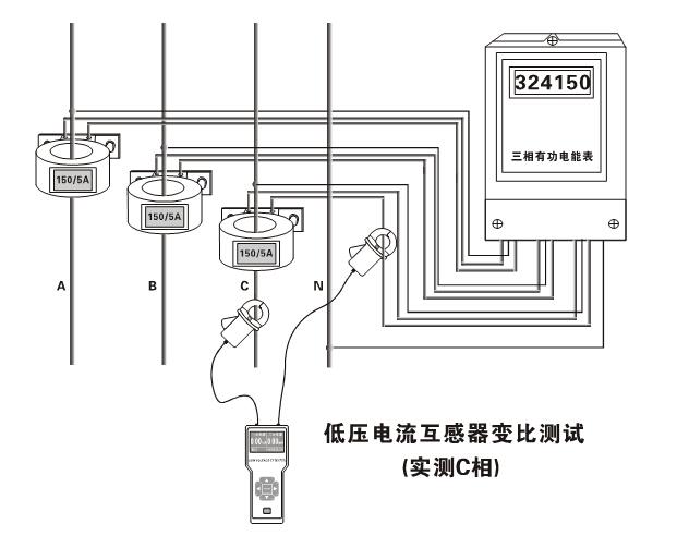 ETCR9300低压电流互感器变比测试仪(LOW VOLTAGE CT TESTER)可广泛应用在380/220伏电力系统中,可以方便、快捷实现在线对计量装置中电流互感器进行现场检测及对380/220伏电力系统中的电流、漏电电流量值的测定,实现了不需停电就能准确测试出实际运行中的电流互感器变比、比差、角差、相别、极性。为用电检查人员提供一种安全、准确、便捷的新型电力仪器。它的投入应用必将给电力企业在用电管理中带来显著的经济效益和社会效益。