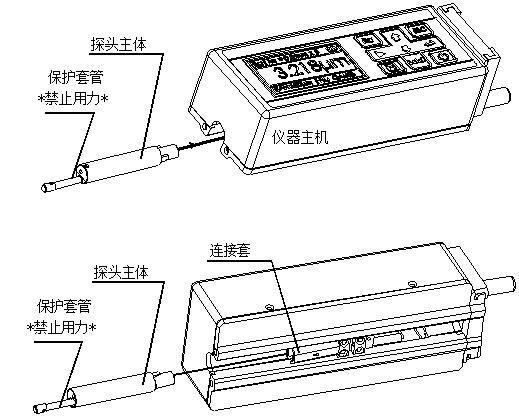 NDT120<strong>便携式粗糙度仪的使用方法</strong>