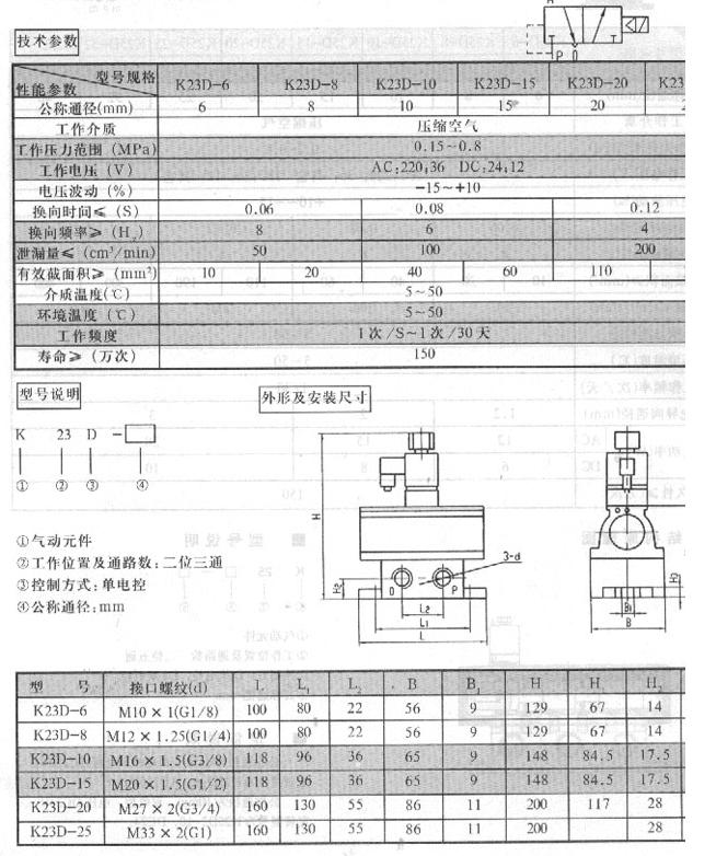 二位三通单电控滑阀K23D-6,K23D-8,K23D-10,K23D-15,K23D-20,K23