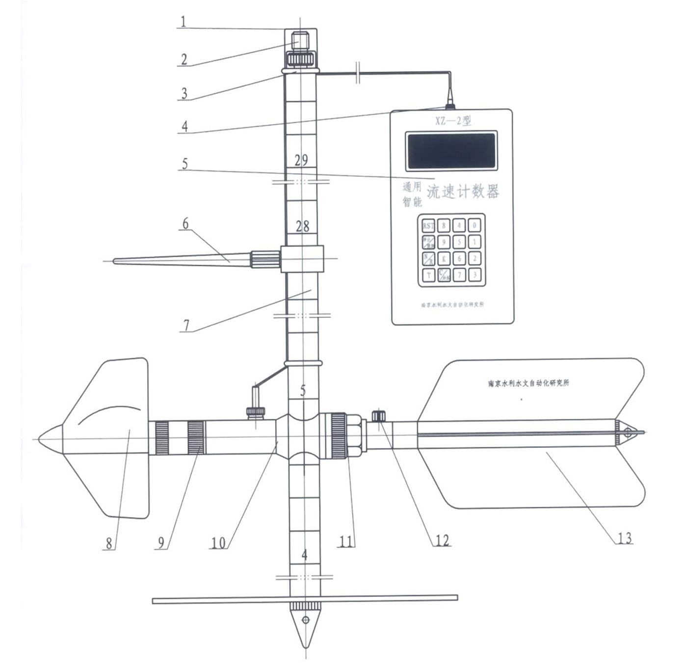 LS20B流速仪安装