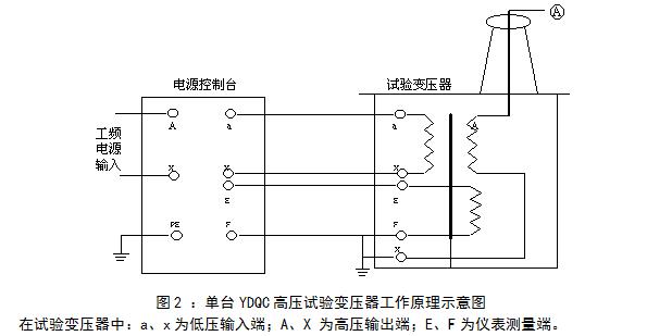 串接在高压回路中作高压整流,以获得直流高电压.