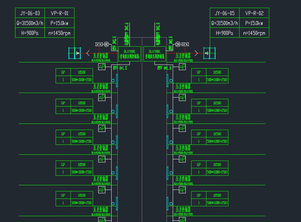正压送风系统专用差压控制开关-楼梯间/前室dlk4520/dlk4521压差控制