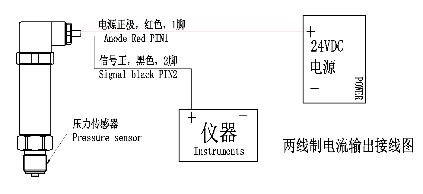 dlk210压力变送器 二线制电流输出压力变送器接线图