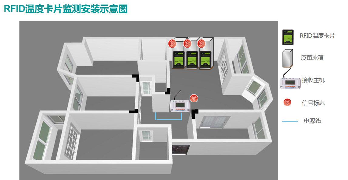 冷柜温度监控系统