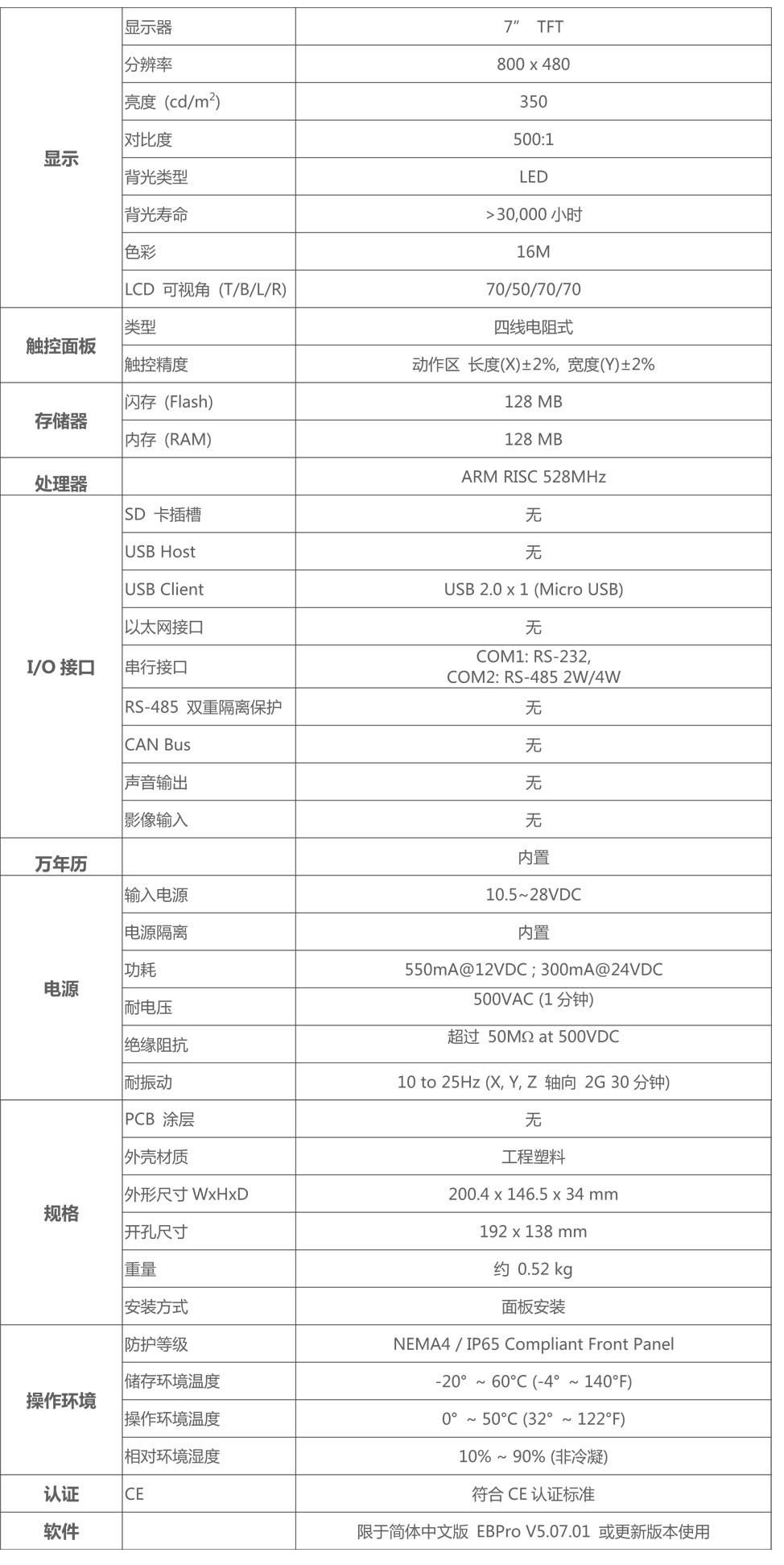 威纶触摸屏TK6071IP新产品上市 TK6071IP支持300种不同plc通讯