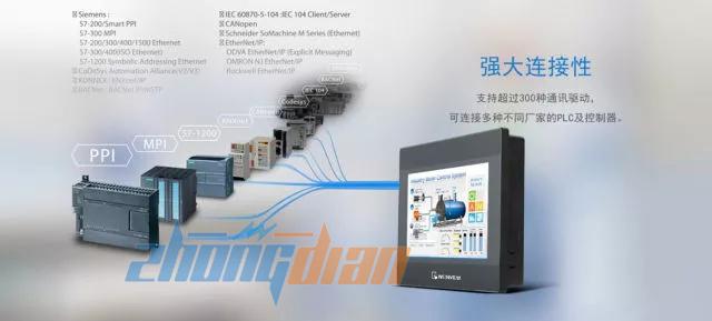 威纶触摸屏TK8071IP带以太网7寸触摸屏