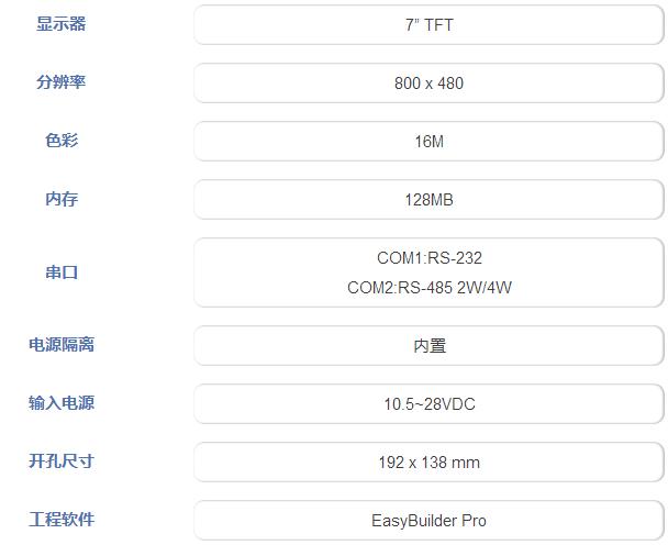 威纶触摸屏TK8071IP以太网人机上市啦