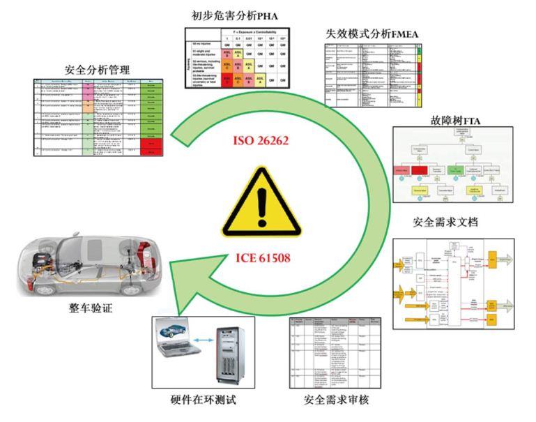 安全分析.JPG