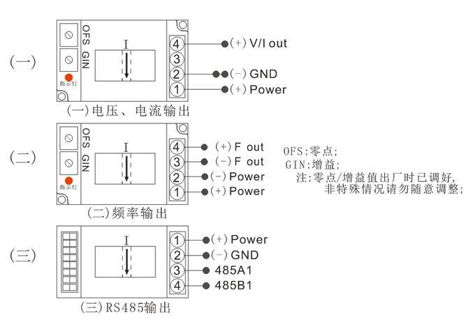 安全事项 1. 接线时注意接线端子的裸露导电部分,尽量防止ESD冲击,需要有专业施工经验的工程师才能对该产品进行接线操作。电源、输入、输出的各连接导线必须正确连接,不可错位或反接,否则可能导致产品损坏。 2. 产品安装使用环境应无导电尘埃及腐蚀性 3. 产品上所安装的电位器为公司内部调试校准所用,用户不可调整。 4.