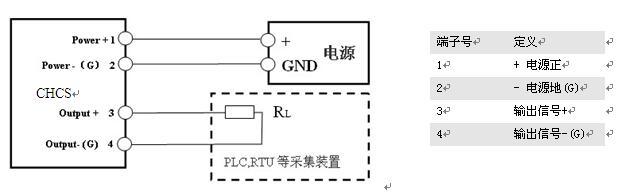 chcs-eks系列开环霍尔电流传感器