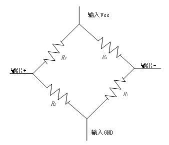 而典型的巨磁电阻传感器由四个阻值相同的电阻构成惠斯通电桥结构