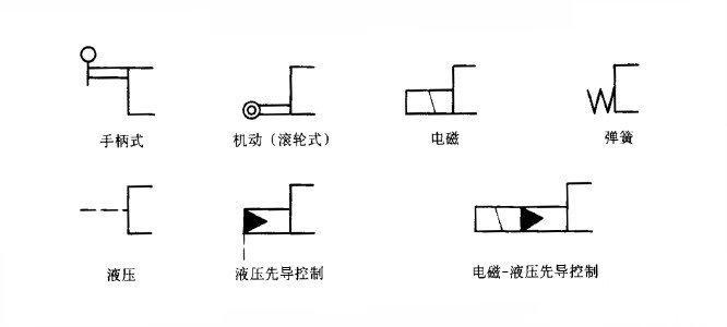 图文解读日本smc电磁阀图形符号的含义是什么!