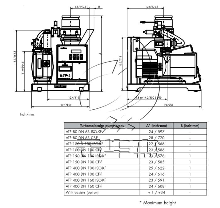 atp150小型分子泵机组维修-alcatel阿尔卡特前级真空泵维修厂家