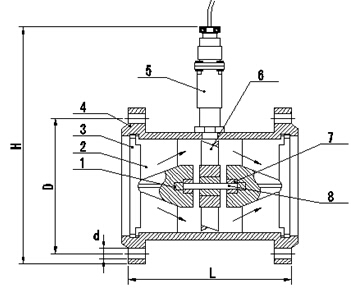 lwgy—15~40传感器结构及安装尺寸示意图