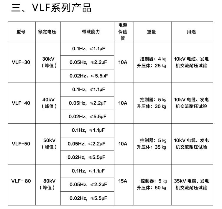 晟皋VLF系列0.1Hz超低频高压发生器