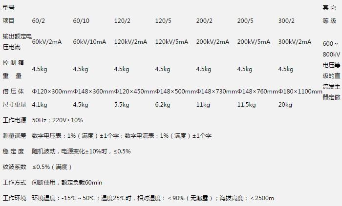 晟皋ZDH1205型<strong><strong><strong>直流高压发生器</strong></strong></strong>