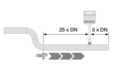 希尔思S401热式质量流量计安装点选择及注重事项