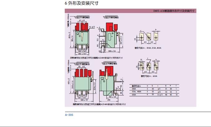从便携袋中取出器具,将杆体螺纹装链接头对准,公母链接,上为母--链接是顺时针操作,下为公--连接时逆时针螺旋操作即可锁紧完成器具的组装,应确保完全链接,才可保障工作过程中无松动出现。 T型头绝缘拉闸杆的产品特点 操作棒是用于短时间对带电设备进行操作的绝缘工具,如接通或断开高压隔离开关、跌落熔丝、清除带电线路上的异物、对带电物体进行一系列的作业等。 1、接口式设计用来达到较长绝缘棒的携带,放置管理的目的。 2、高强度钢性绝缘材质是本产品得以完成上述各种作业环境的必要,本产品以进口环氧树脂材料结合玻璃纤维制成