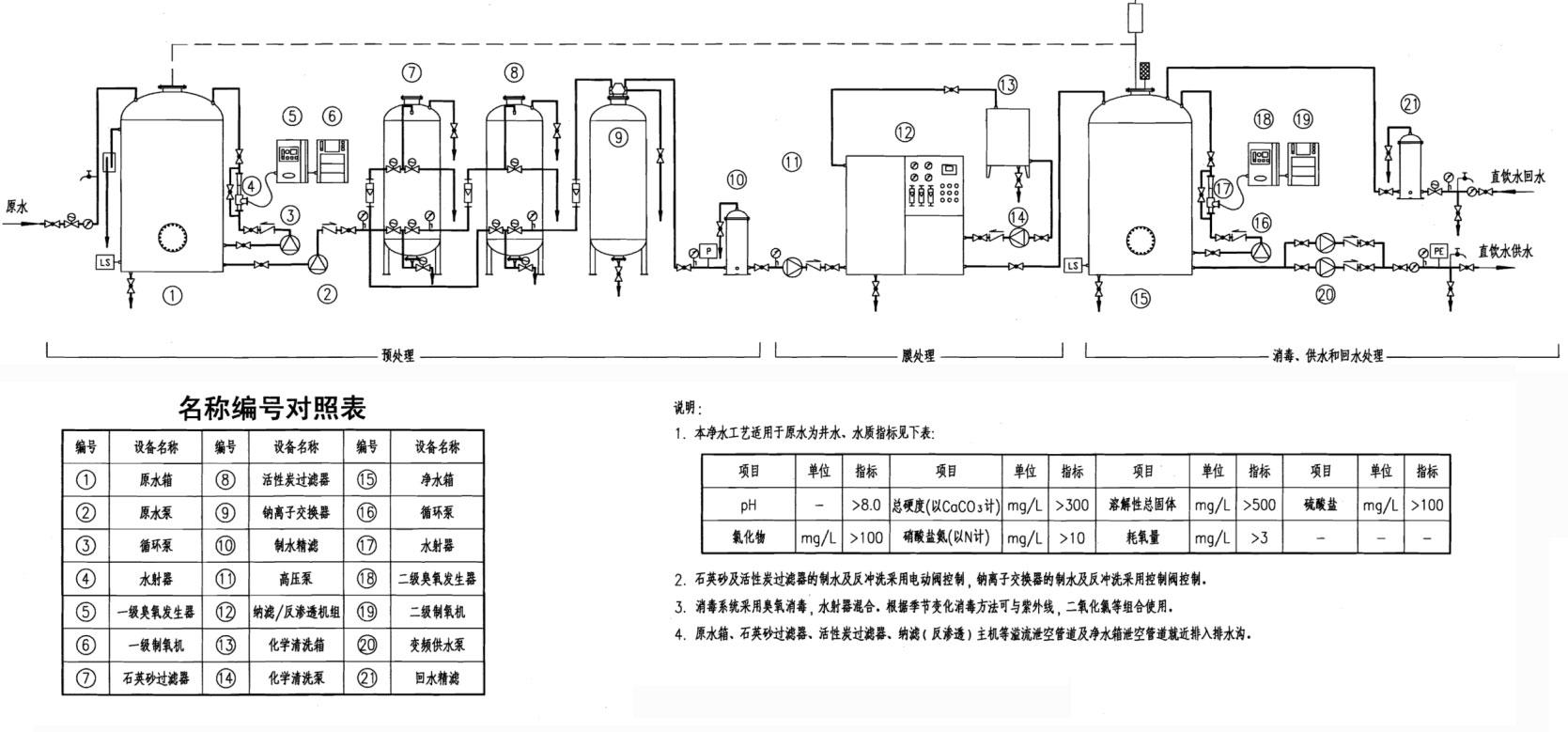 云浮反渗透设备_反渗透设备生产厂家