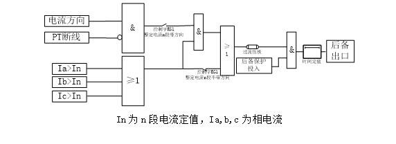 电路 电路图 电子 原理图 572_208