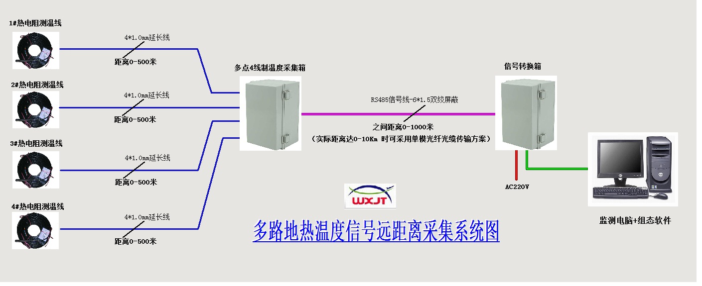 热电阻测温线(地热测温专用)