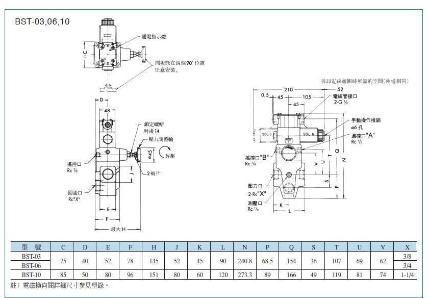 产品目录 气动元件 >>>  电磁阀    定压溢流作用:在定量泵节流调节