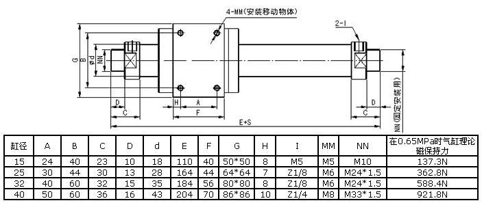 qgz磁性无杆气缸图片