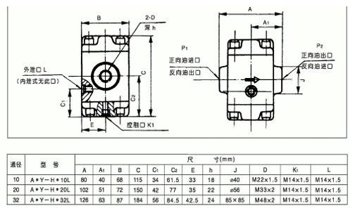 a1y-hb20b液控单向阀图片