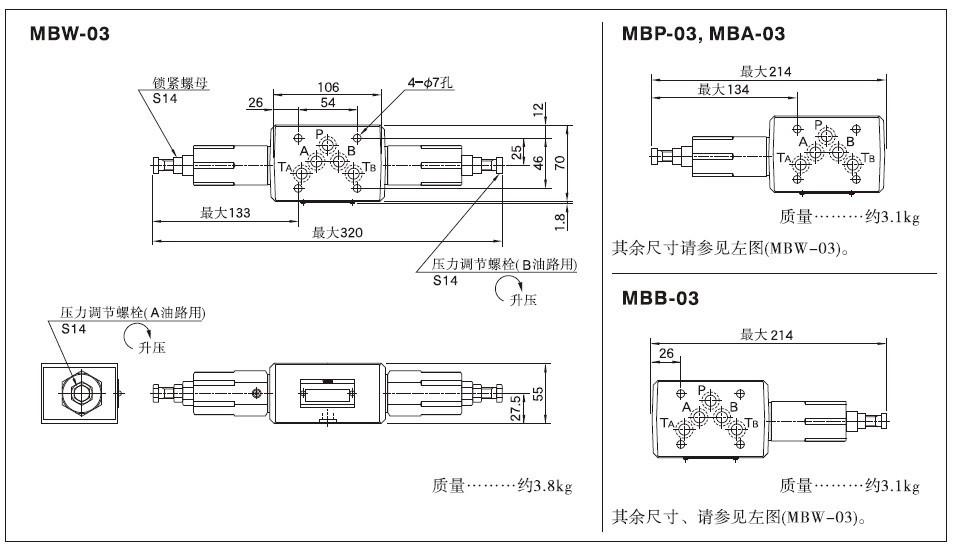 mbw-03-b溢流阀图片