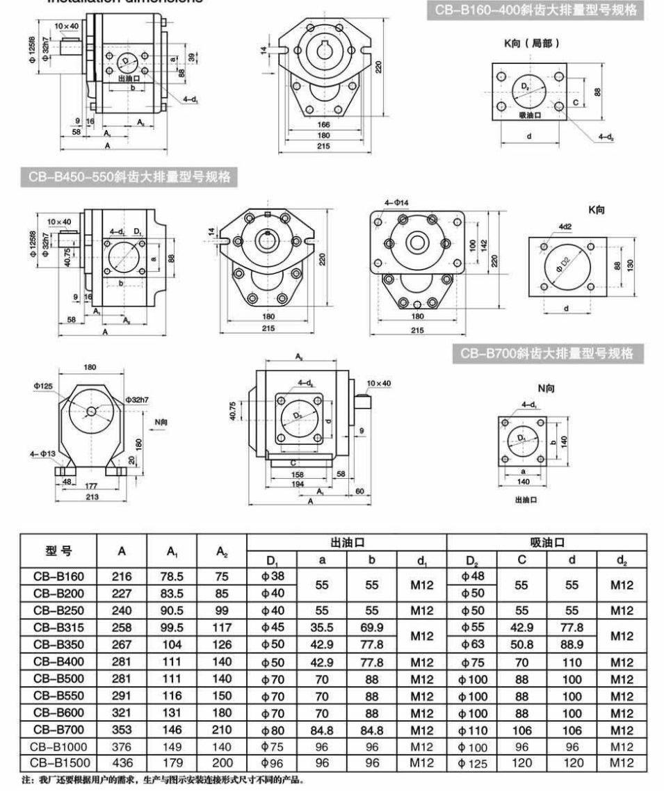 cb3523/91.电路图