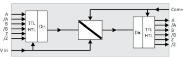 motrona通用电平转换器和方向***