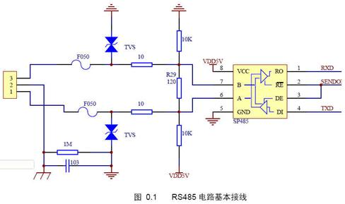 RS485专用电缆RS485-2*2*1.5