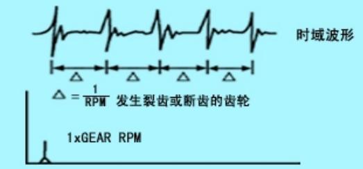 电路 电路图 电子 原理图 523_244