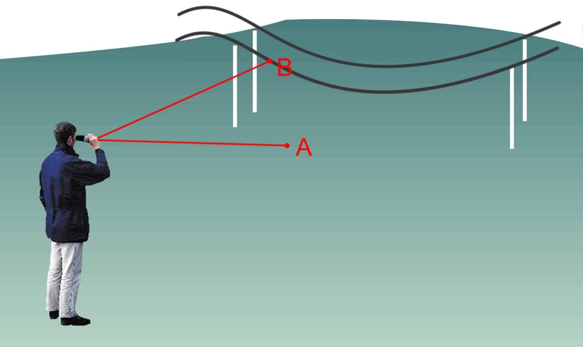 美国奥卡激光测距测高测角仪200VR 500VR|美国奥卡激光测距望远镜|连云港测距仪