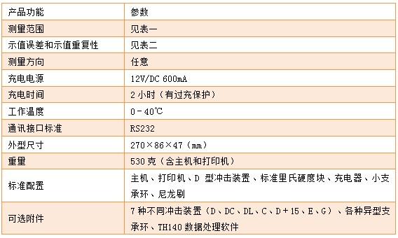 TIME5302便携式里氏硬度计(升级版TH140)