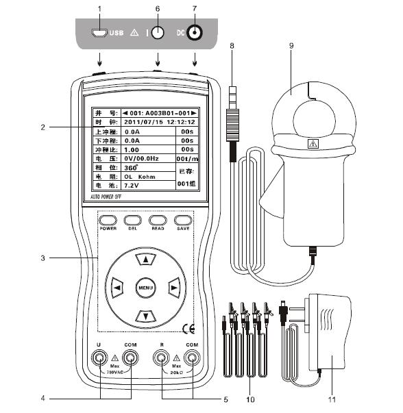 1.USB接口 2.LCD显示器 3.功能按键区 4.电压输入接口 5.通断电阻输入接口 6.电流钳输入接口 7.DC充电接口 8.电流钳输出插头 9.电流钳 10.测试线 11.充电器 按键说明: POWER键:开关机 DEL键:删除数据/编辑井号时选择代码 READ键:查阅数据/编辑井号时选择代码 SAVE键:存储数据/编辑井号时输入代码 MENU键:功能确认进入/确认保存/确定退出 上下左右箭头键:移动光标/翻页/输入、删除数字 油田电压电流表 配置清单