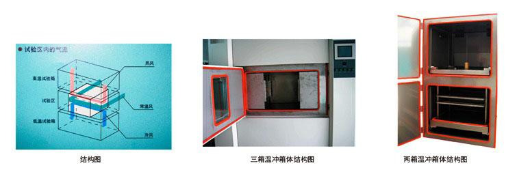 冷熱沖擊試驗箱|温度冲击实验箱|LED高低温冲击测试设备