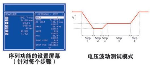 台湾固纬可编程交直流仿真电源AC:200V 0~270V/5A DC:200V -380~380V/5A *大1KVA