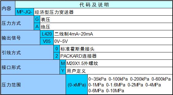 MP-JQ经济型压力变送器(迅鹏)