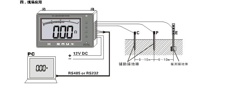 ac 600v以下测量 仪表接口 插拔式接线端子:9针端子座 通讯方式 rs485