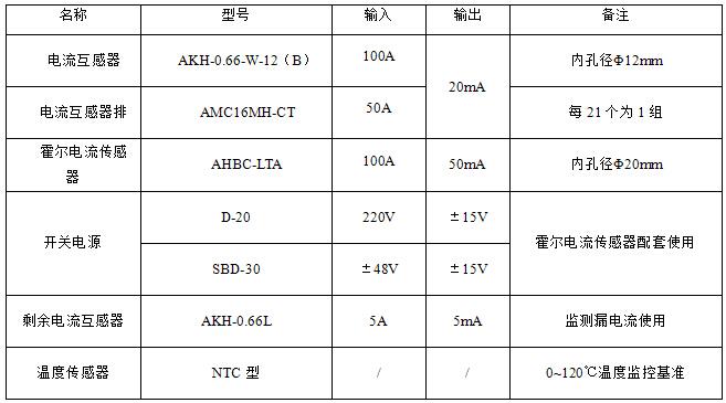 上海 安科瑞AMC16E3(4)数据中心能耗监测装置 张娟选型报价欲购从速 质优价廉