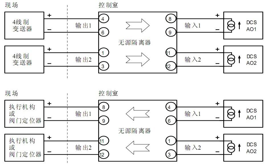无源rc电路特性测试
