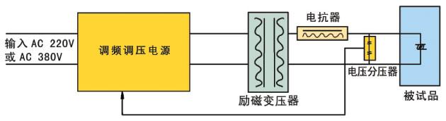 调频串联谐振耐压试验成套装置