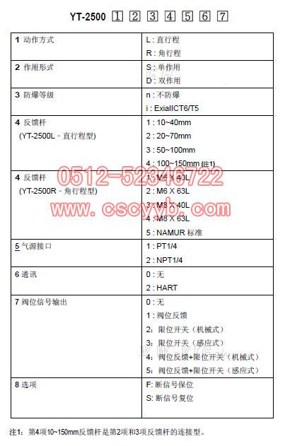 韩国永泰YT-2500R角行程智能阀门定位器